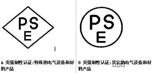 logo 标识 标志 简笔画 设计 手绘 图标 线稿 495_237