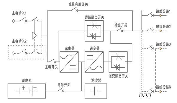 三相电压型逆变电路 负载星型连接